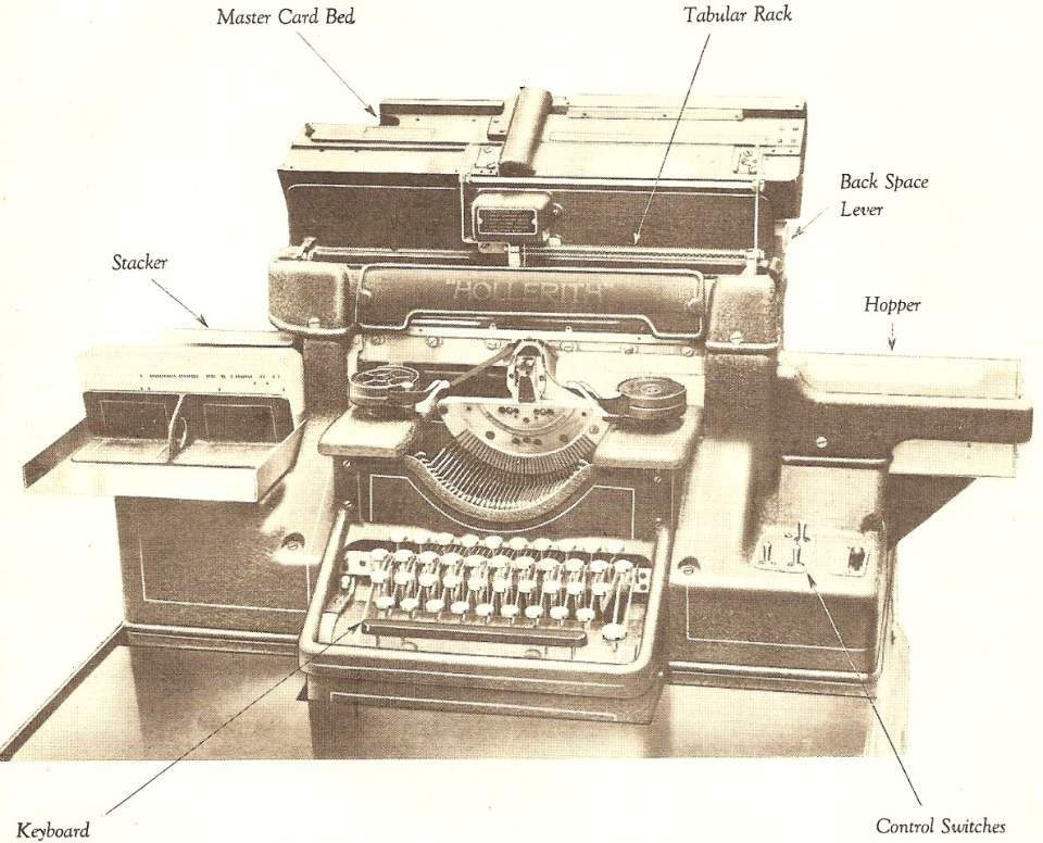 High-tech aan de schrijfmachine
