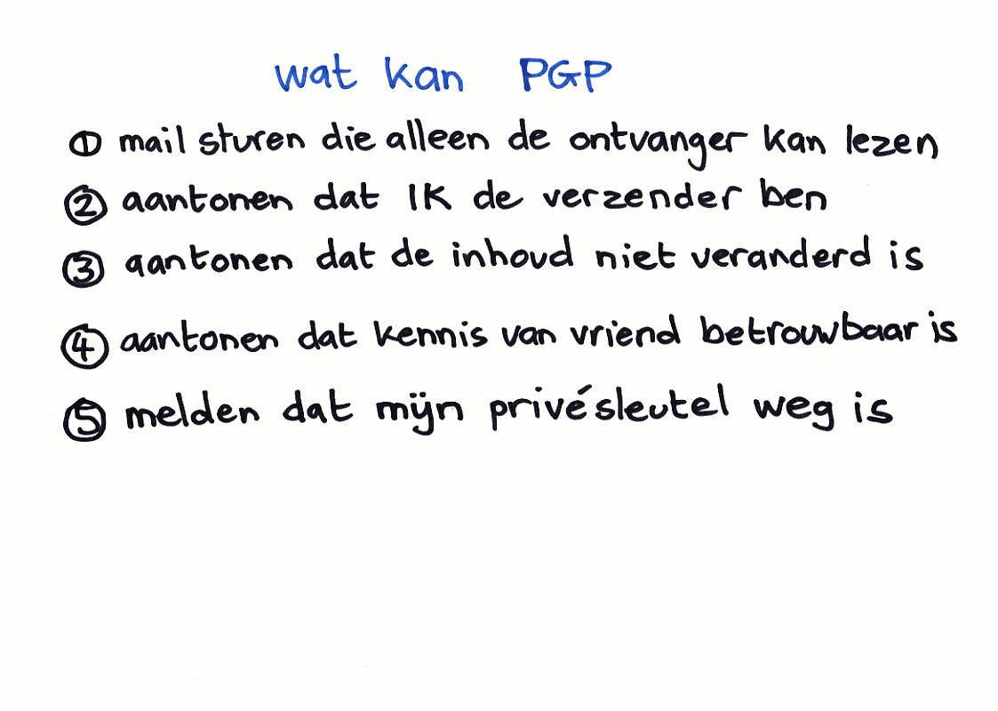 Wat kan PGP